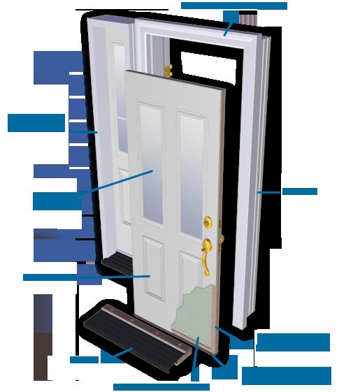 door-labels-fr