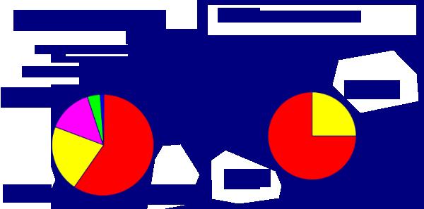 house-energy-use-fr