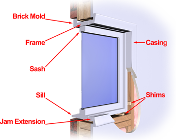 Window Cross Section